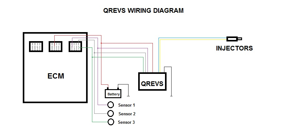 qrevs wiring diag p align=\